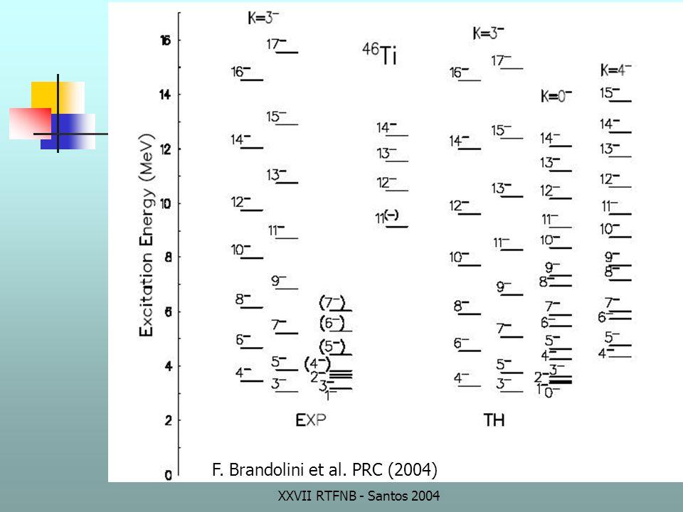 XXVII RTFNB - Santos 2004 F. Brandolini et al. PRC (2004)