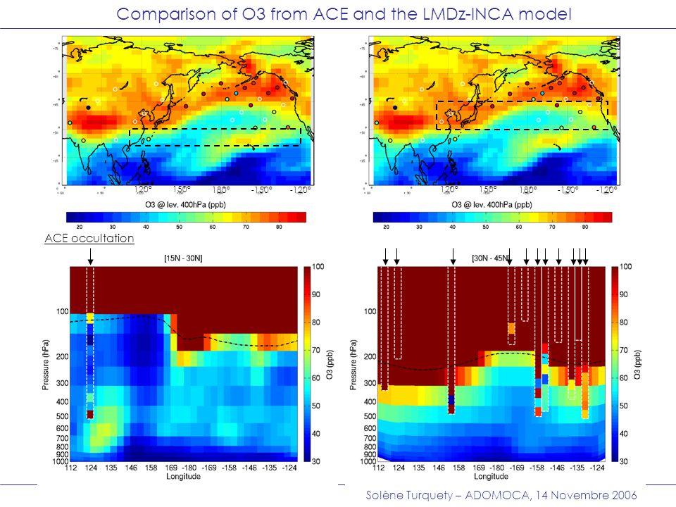 Solène Turquety – ADOMOCA, 14 Novembre 2006 120° 150° 180°-150°-120° ACE occultation 120° 150° 180°-150°-120° Comparison of O3 from ACE and the LMDz-INCA model