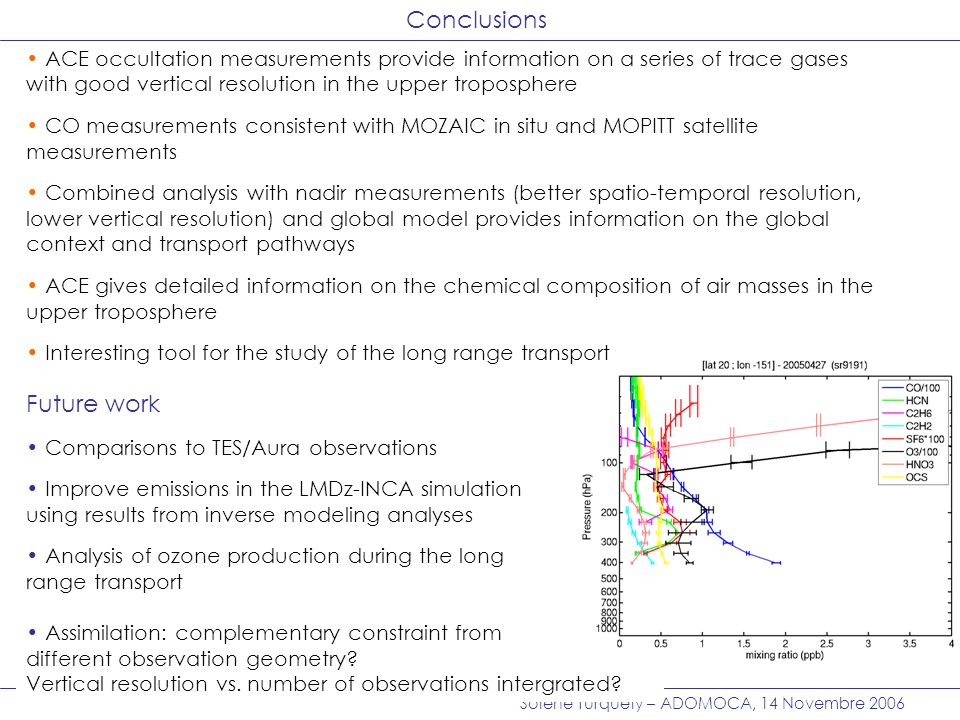 Solène Turquety – ADOMOCA, 14 Novembre 2006 Conclusions Future work Comparisons to TES/Aura observations Improve emissions in the LMDz-INCA simulation using results from inverse modeling analyses Analysis of ozone production during the long range transport Assimilation: complementary constraint from different observation geometry.