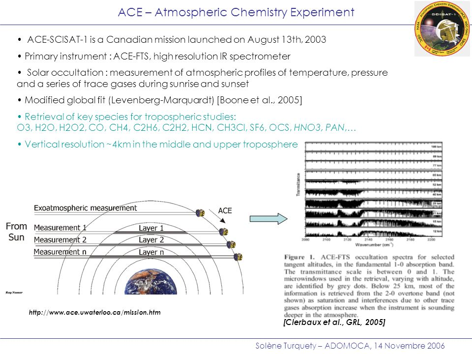 Solène Turquety – ADOMOCA, 14 Novembre 2006 INCA @ 400 hPa 20050327-20050404 Average INCA distribution for the days of ACE comparisons Comparison of O3 from ACE and the LMDz-INCA model