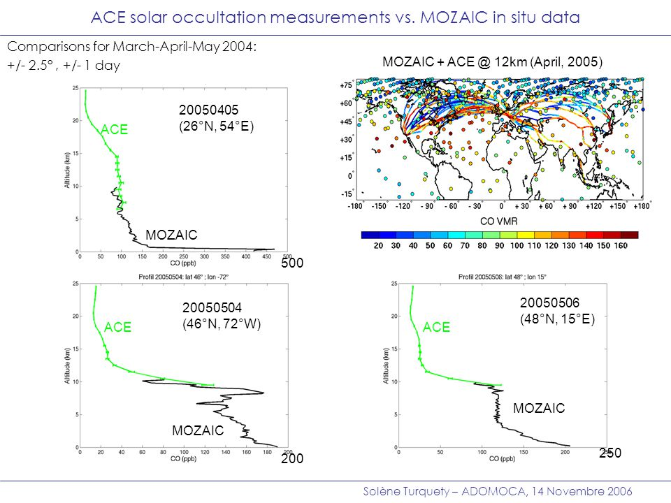 Solène Turquety – ADOMOCA, 14 Novembre 2006 120° 150° 180°-150°-120° ACE occultation Stratospheric intrusion.