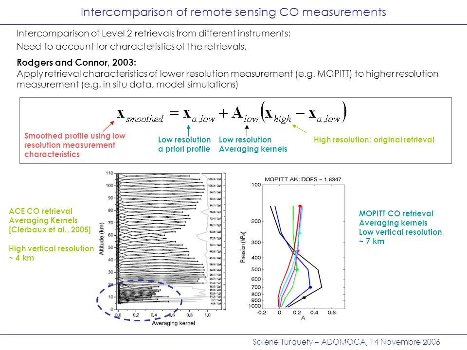Solène Turquety – ADOMOCA, 14 Novembre 2006 Intercomparison of remote sensing CO measurements Rodgers and Connor, 2003: Apply retrieval characteristics of lower resolution measurement (e.g.