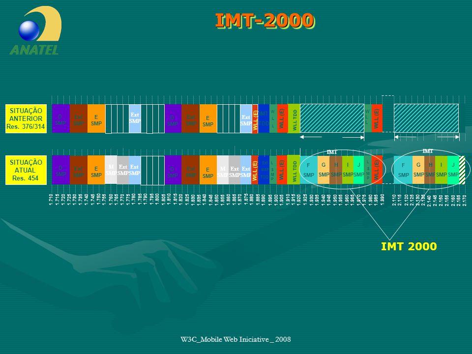 W3C_Mobile Web Iniciative _ 2008 IMT-2000 IMT-2000 D SMP E SMP SITUAÇÃO ANTERIOR Res.