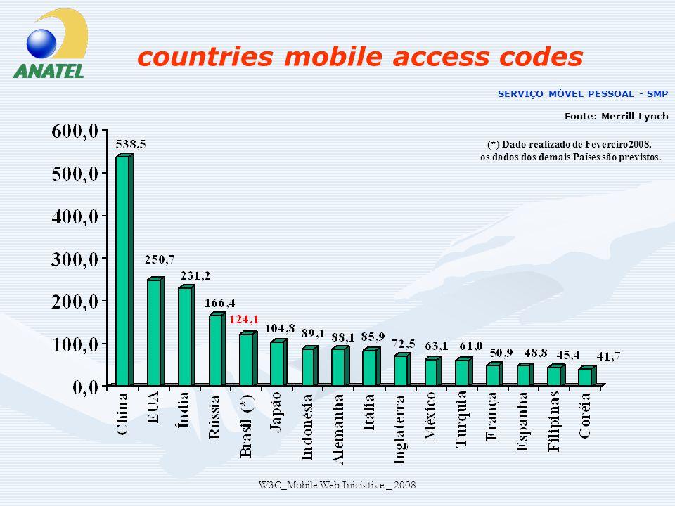 W3C_Mobile Web Iniciative _ 2008 countries mobile access codes Fonte: Merrill Lynch SERVIÇO MÓVEL PESSOAL - SMP (*) Dado realizado de Fevereiro2008, os dados dos demais Países são previstos.