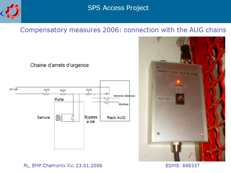 SPS Access Project PL, EMP Chamonix XV, 23.01.2006 EDMS: 698337 Compensatory measures 2006: connection with the AUG chains