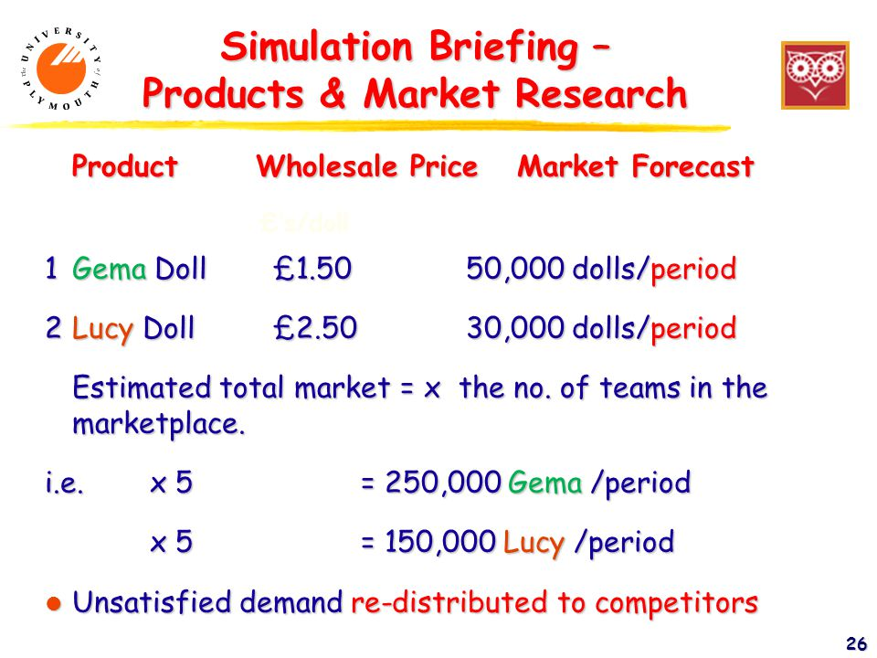 26 Simulation Briefing – Products & Market Research ProductWholesale Price Market Forecast £'s/doll 1 Gema Doll £1.5050,000 dolls/period 2 Lucy Doll £2.5030,000 dolls/period Estimated total market = x the no.