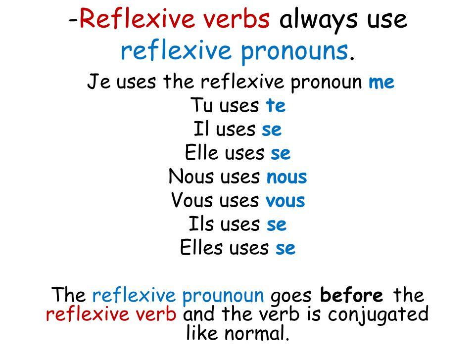 -Reflexive verbs always use reflexive pronouns. Je uses the reflexive pronoun me Tu uses te Il uses se Elle uses se Nous uses nous Vous uses vous Ils