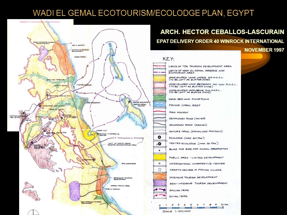 Territorial Development of Coastal Areas Model 2: Sustainable Territorial Planning Model 1: Conventional No Planning 2 1