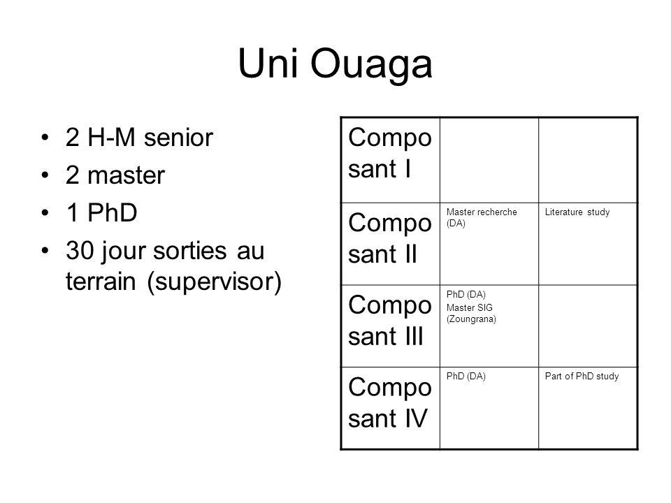 Uni Ouaga 2 H-M senior 2 master 1 PhD 30 jour sorties au terrain (supervisor) Compo sant I Compo sant II Master recherche (DA) Literature study Compo sant III PhD (DA) Master SIG (Zoungrana) Compo sant IV PhD (DA)Part of PhD study