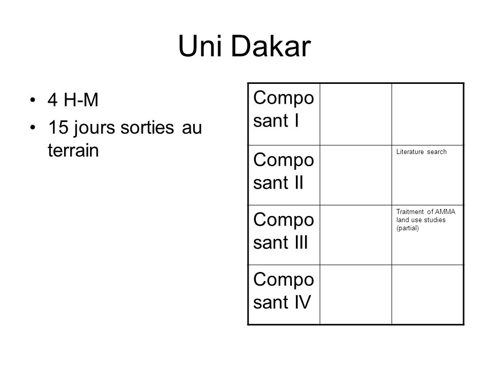 Uni Dakar 4 H-M 15 jours sorties au terrain Compo sant I Compo sant II Literature search Compo sant III Traitment of AMMA land use studies (partial) Compo sant IV