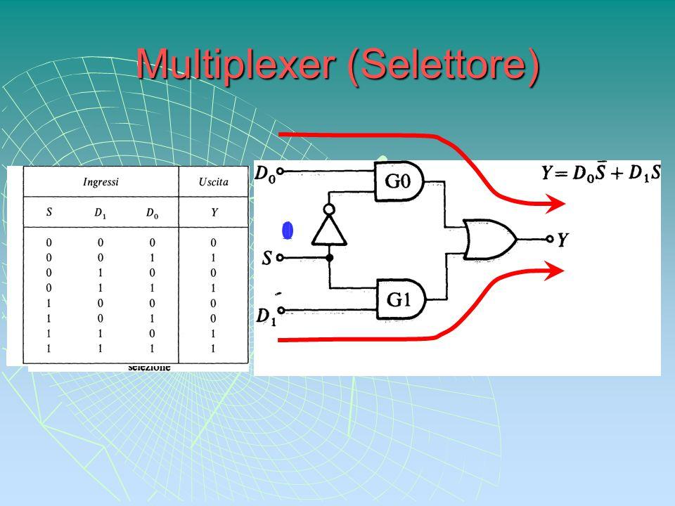 Multiplexer (Selettore) 0 1