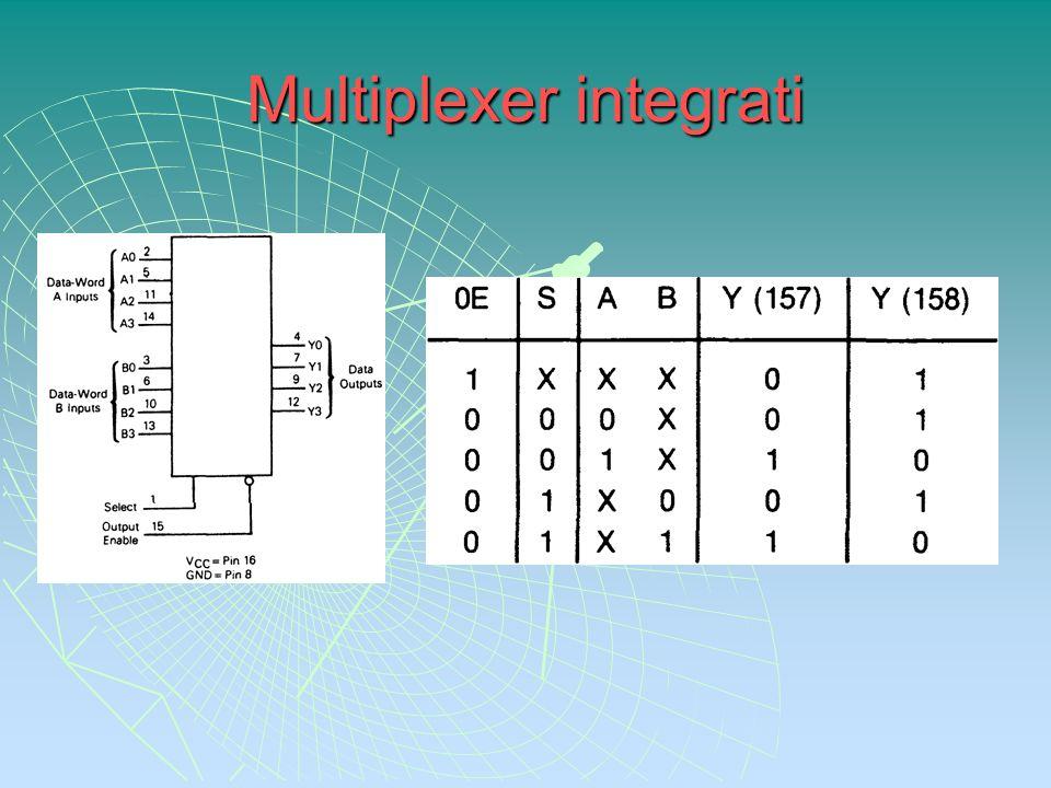 Multiplexer integrati