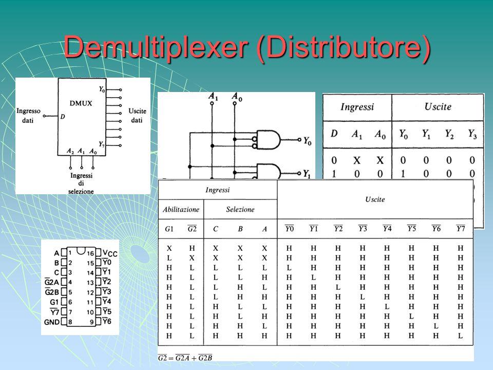 Demultiplexer (Distributore)