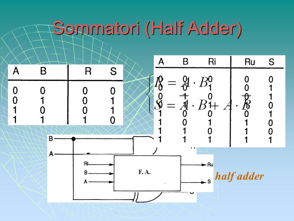 Sommatori (Half Adder) F. A. half adder