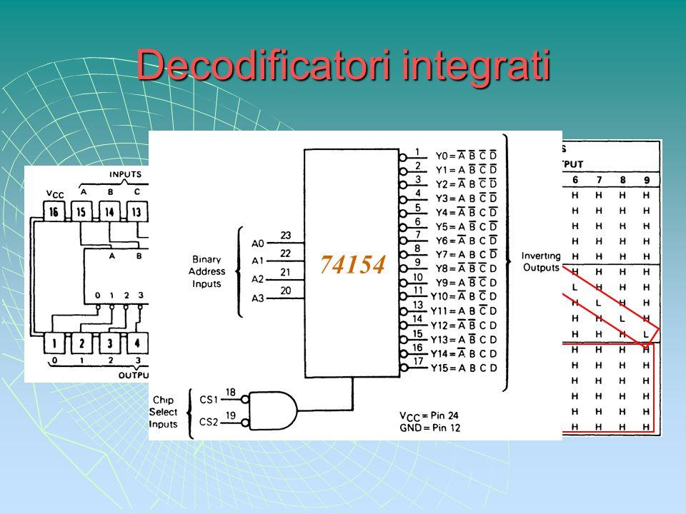 Decodificatori integrati 74154