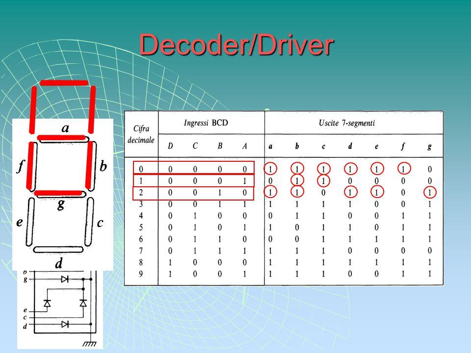 Decoder/Driver
