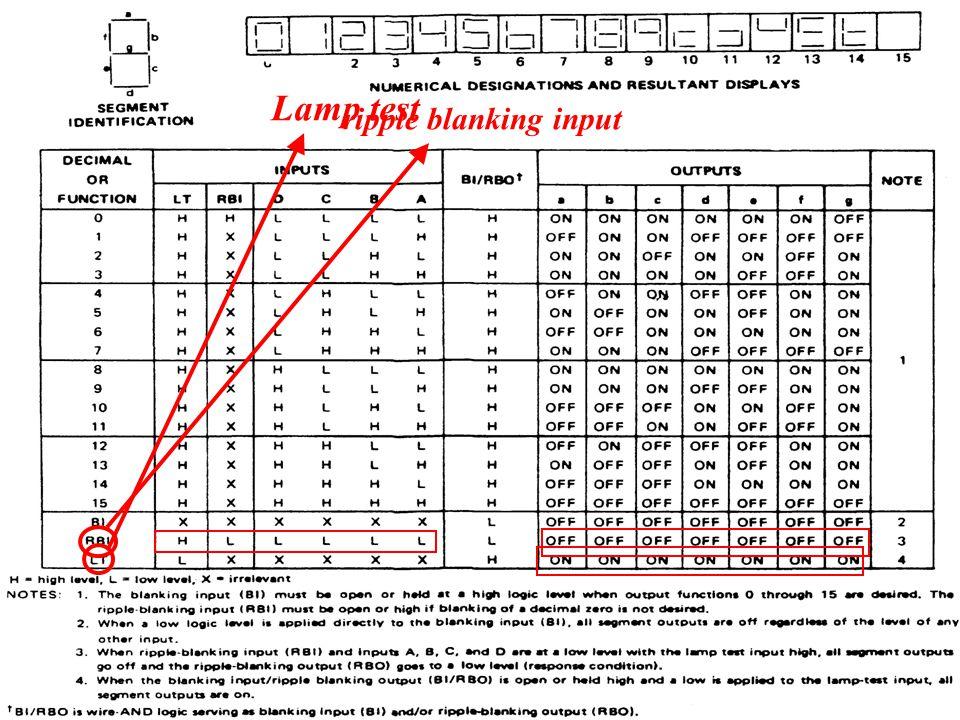 Lamp test ripple blanking input