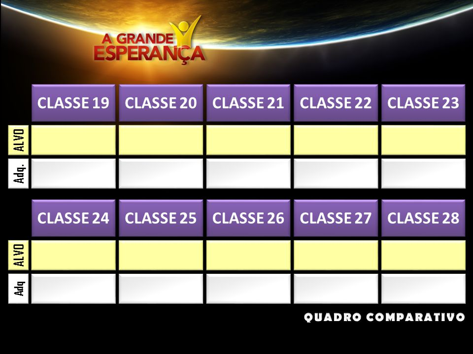 CLASSE 21 CLASSE 22 CLASSE 23 ALVO CLASSE 26 CLASSE 27 CLASSE 28 ALVO CLASSE 24 CLASSE 25 CLASSE 19 CLASSE 20 Adq.