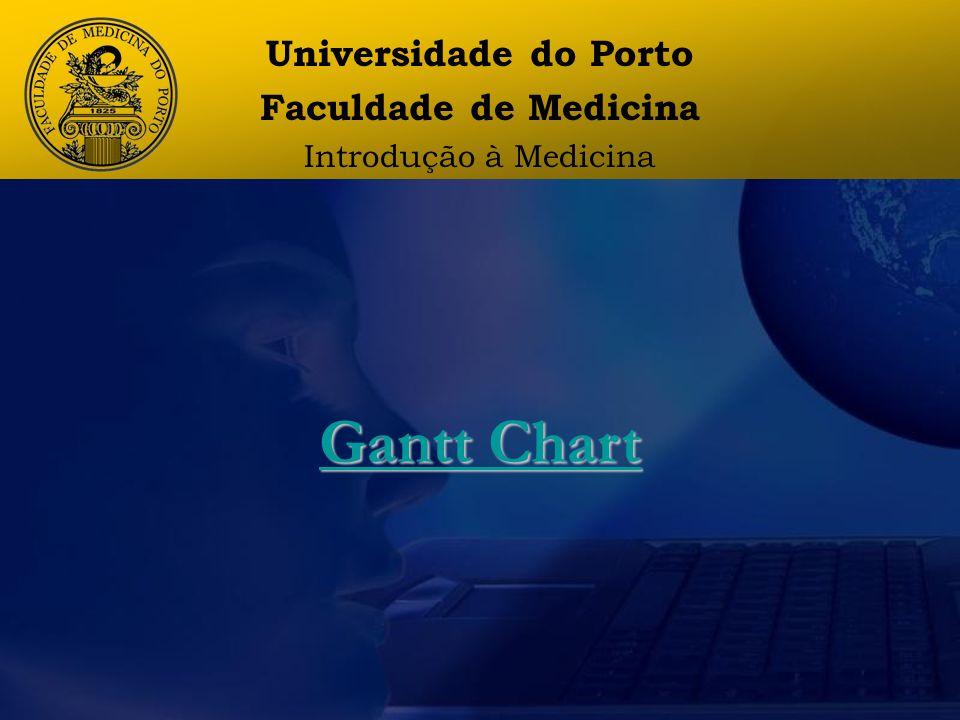 Universidade do Porto Faculdade de Medicina Introdução à Medicina Gantt Chart Gantt Chart