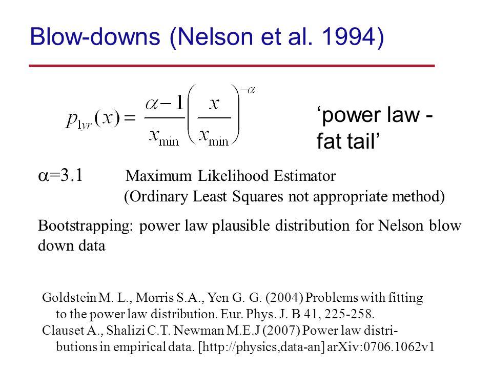 Blow-downs (Nelson et al. 1994) Goldstein M. L., Morris S.A., Yen G.