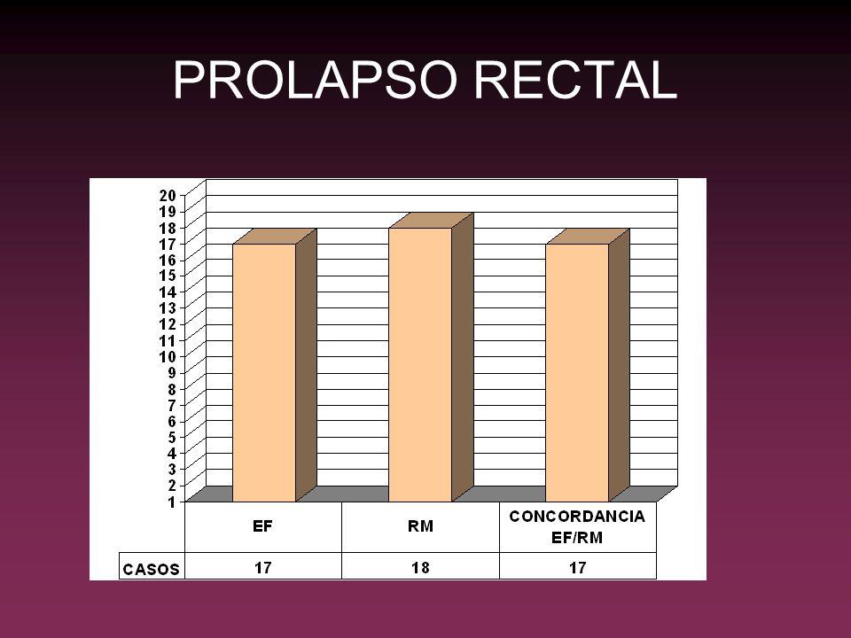PROLAPSO RECTAL