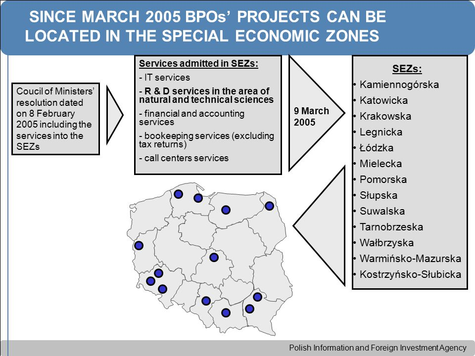 Polish Information and Foreign Investment Agency SINCE MARCH 2005 BPOs' PROJECTS CAN BE LOCATED IN THE SPECIAL ECONOMIC ZONES Coucil of Ministers' resolution dated on 8 February 2005 including the services into the SEZs Services admitted in SEZs: - IT services - R & D services in the area of natural and technical sciences - financial and accounting services - bookeeping services (excluding tax returns) - call centers services SEZs: Kamiennogórska Katowicka Krakowska Legnicka Łódzka Mielecka Pomorska Słupska Suwalska Tarnobrzeska Wałbrzyska Warmińsko-Mazurska Kostrzyńsko-Słubicka 9 March 2005