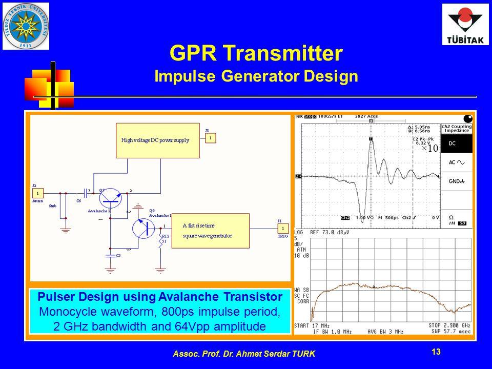 Assoc. Prof. Dr. Ahmet Serdar TURK 13 GPR Transmitter Impulse Generator Design Pulser Design using Avalanche Transistor Monocycle waveform, 800ps impu