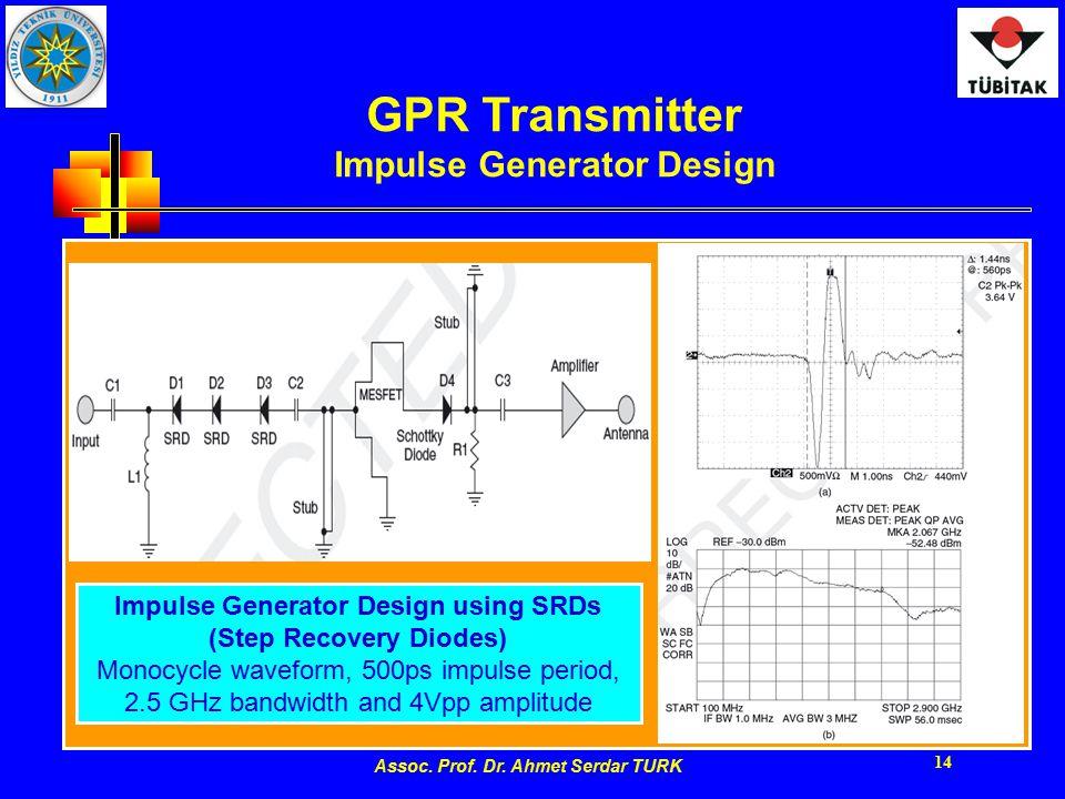 Assoc. Prof. Dr. Ahmet Serdar TURK 14 GPR Transmitter Impulse Generator Design Impulse Generator Design using SRDs (Step Recovery Diodes) Monocycle wa