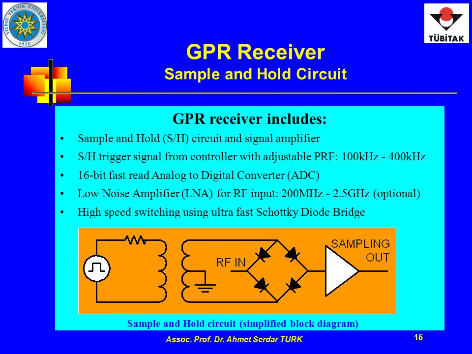 Assoc. Prof. Dr. Ahmet Serdar TURK 15 GPR receiver includes: Sample and Hold (S/H) circuit and signal amplifier S/H trigger signal from controller wit