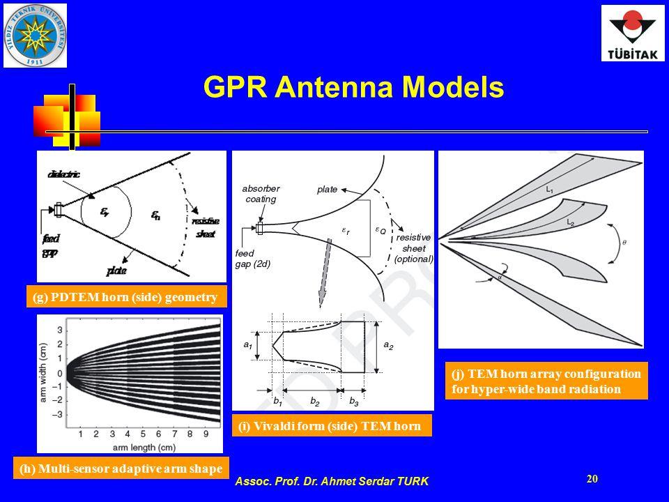 Assoc. Prof. Dr. Ahmet Serdar TURK 20 GPR Antenna Models (h) Multi-sensor adaptive arm shape (j) TEM horn array configuration for hyper-wide band radi