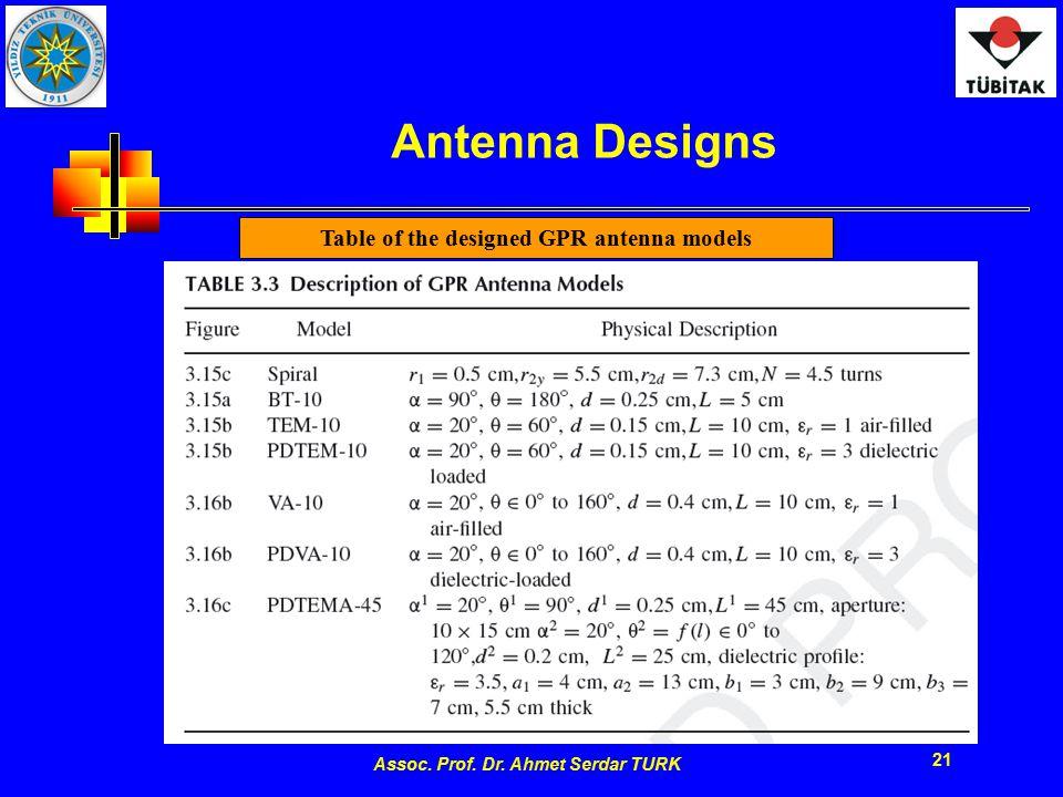 Assoc. Prof. Dr. Ahmet Serdar TURK 21 Antenna Designs Table of the designed GPR antenna models