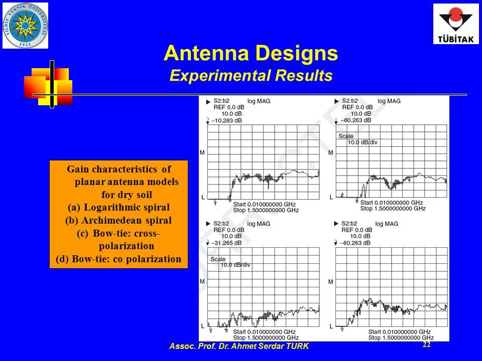 Assoc. Prof. Dr. Ahmet Serdar TURK 22 Antenna Designs Experimental Results Gain characteristics of planar antenna models for dry soil (a)Logarithmic s