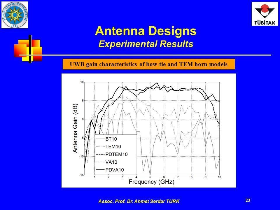 Assoc. Prof. Dr. Ahmet Serdar TURK 23 Antenna Designs Experimental Results UWB gain characteristics of bow-tie and TEM horn models