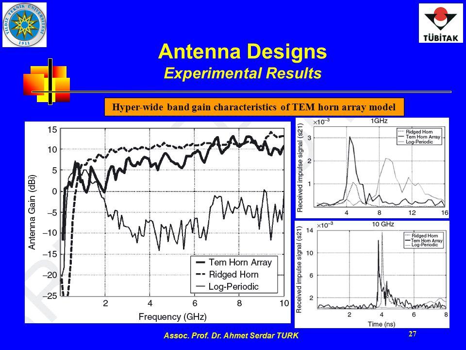 Assoc. Prof. Dr. Ahmet Serdar TURK 27 Antenna Designs Experimental Results Hyper-wide band gain characteristics of TEM horn array model