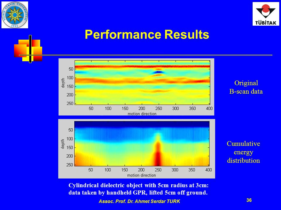 Assoc. Prof. Dr. Ahmet Serdar TURK 36 Performance Results Cylindrical dielectric object with 5cm radius at 3cm: data taken by handheld GPR, lifted 5cm