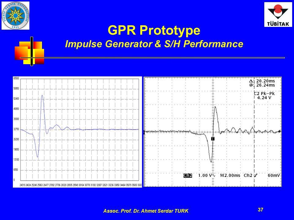 Assoc. Prof. Dr. Ahmet Serdar TURK 37 GPR Prototype Impulse Generator & S/H Performance