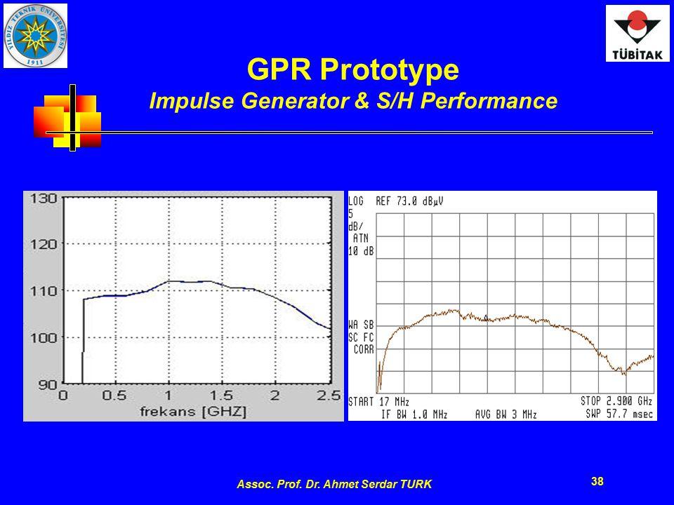 Assoc. Prof. Dr. Ahmet Serdar TURK 38 GPR Prototype Impulse Generator & S/H Performance