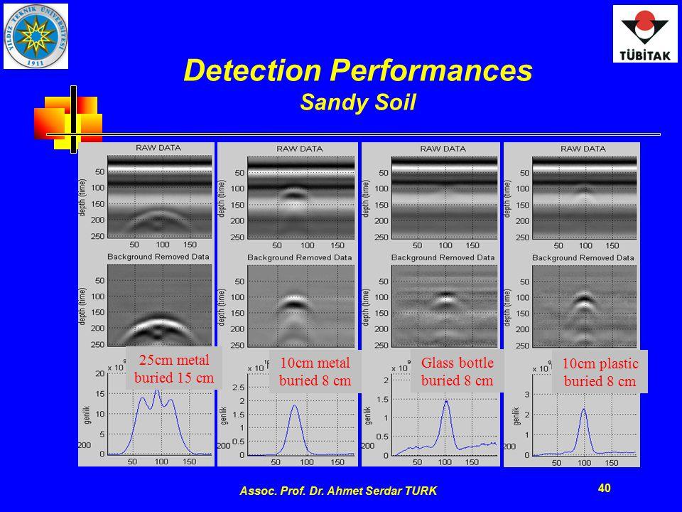 Assoc. Prof. Dr. Ahmet Serdar TURK 40 Detection Performances Sandy Soil 25cm metal buried 15 cm 10cm metal buried 8 cm Glass bottle buried 8 cm 10cm p