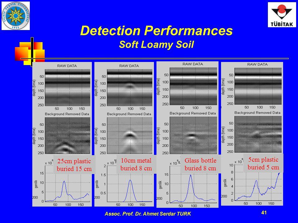 Assoc. Prof. Dr. Ahmet Serdar TURK 41 Detection Performances Soft Loamy Soil 25cm plastic buried 15 cm 10cm metal buried 8 cm Glass bottle buried 8 cm