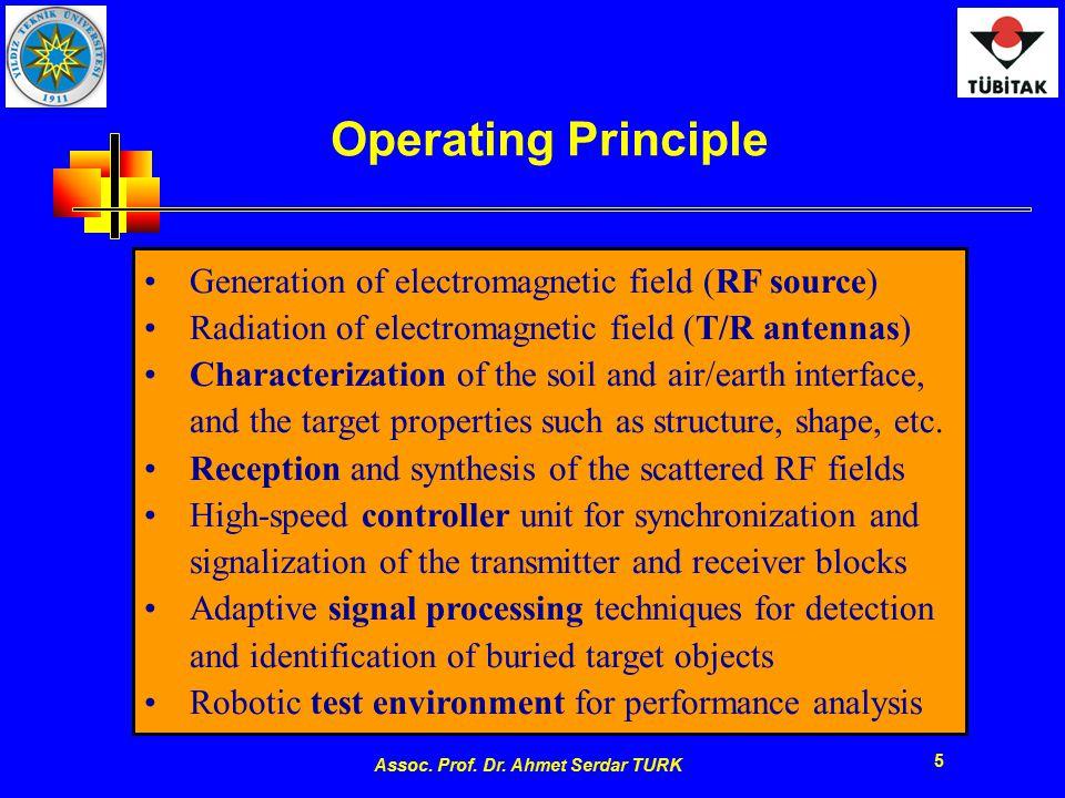 Assoc. Prof. Dr. Ahmet Serdar TURK 5 Operating Principle Generation of electromagnetic field (RF source) Radiation of electromagnetic field (T/R anten