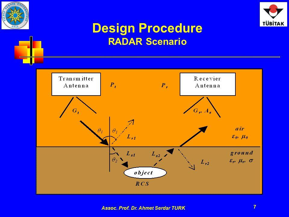 Assoc. Prof. Dr. Ahmet Serdar TURK 7 Design Procedure RADAR Scenario