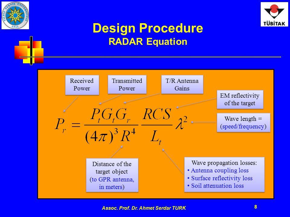 Assoc. Prof. Dr. Ahmet Serdar TURK 8 Design Procedure RADAR Equation Transmitted Power T/R Antenna Gains EM reflectivity of the target Received Power