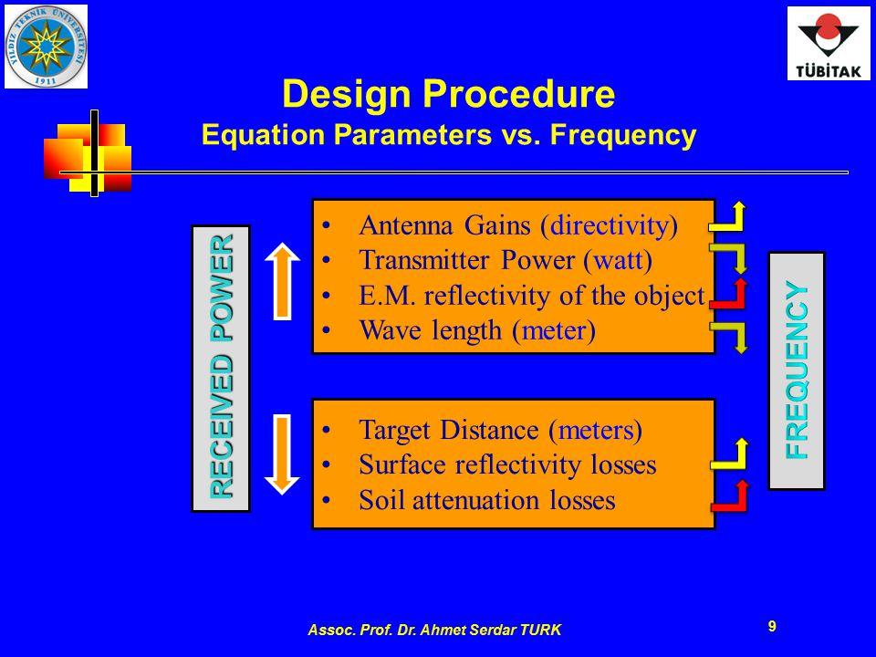 Assoc. Prof. Dr. Ahmet Serdar TURK 9 Design Procedure Equation Parameters vs. Frequency RECEIVED POWER Antenna Gains (directivity) Transmitter Power (