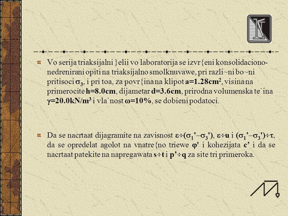 2. Triaksijalen opit P a 11 33 u hh h d