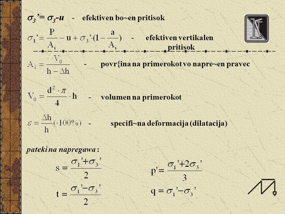 Vo serija triaksijalni }elii vo laboratorija se izvr{eni konsolidaciono- nedrenirani opiti na triaksijalno smolknuvawe, pri razli~ni bo~ni pritisoci  3, i pri toa, za povr{ina na klipot a=1.28cm 2, visina na primerocite h=8.0cm, dijametar d=3.6cm, prirodna volumenska te`ina  =20.0kN/m 3 i vla`nost  =10%, se dobieni podatoci.