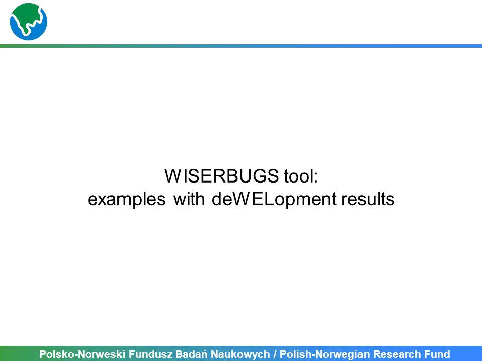 Polsko-Norweski Fundusz Badań Naukowych / Polish-Norwegian Research Fund WISERBUGS tool: examples with deWELopment results