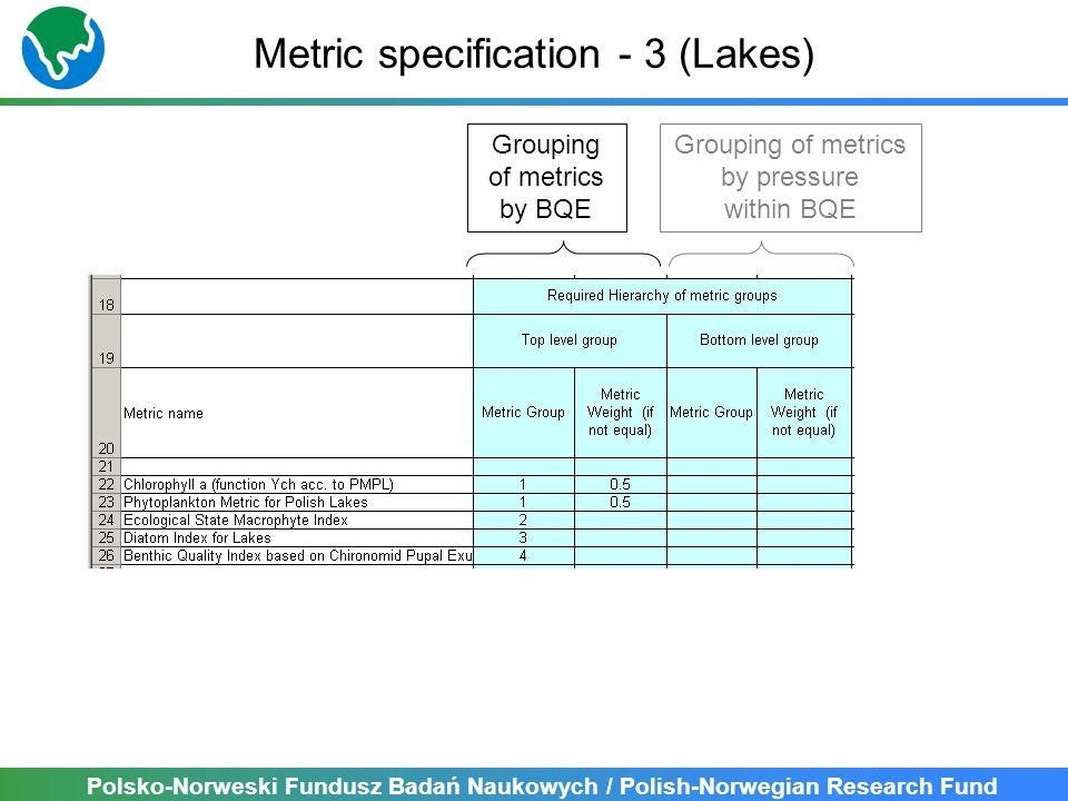 Polsko-Norweski Fundusz Badań Naukowych / Polish-Norwegian Research Fund Metric specification - 3 (Lakes) Grouping of metrics by pressure within BQE Grouping of metrics by BQE
