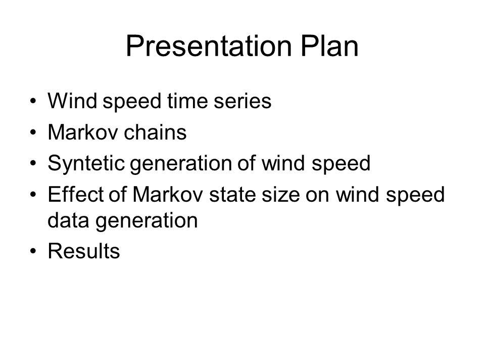 Syntetic wind speed data generation algorithm