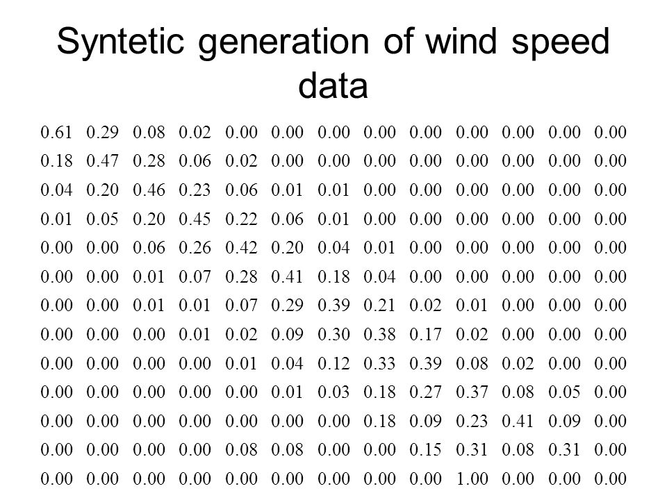 Syntetic generation of wind speed data 0.610.290.080.020.00 0.180.470.280.060.020.00 0.040.200.460.230.060.01 0.00 0.010.050.200.450.220.060.010.00 0.060.260.420.200.040.010.00 0.010.070.280.410.180.040.00 0.01 0.070.290.390.210.020.010.00 0.010.020.090.300.380.170.020.00 0.010.040.120.330.390.080.020.00 0.010.030.180.270.370.080.050.00 0.180.090.230.410.090.00 0.08 0.00 0.150.310.080.310.00 1.000.00
