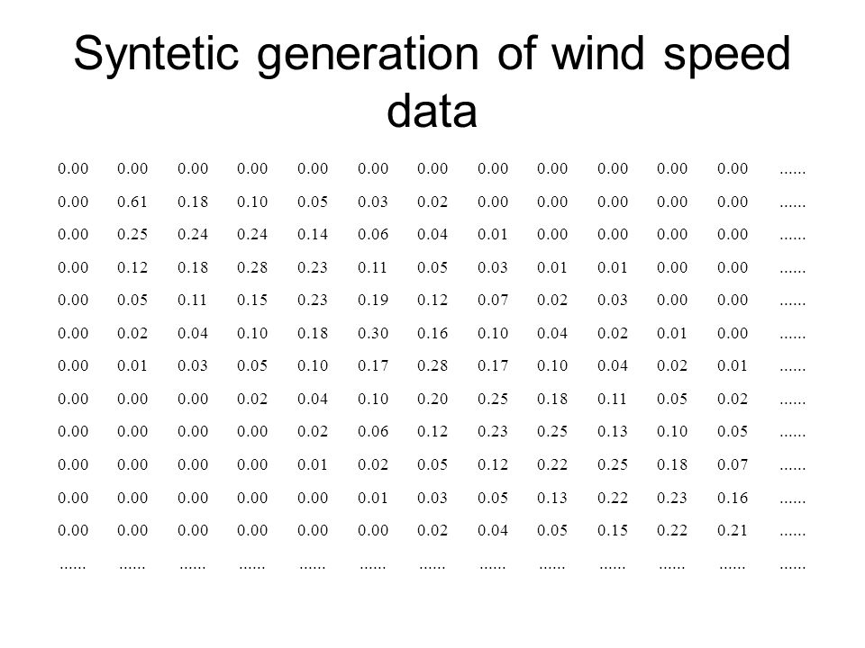 Syntetic generation of wind speed data is transition probability in the i th row at the k th state